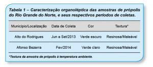Tabela-1-Propolis